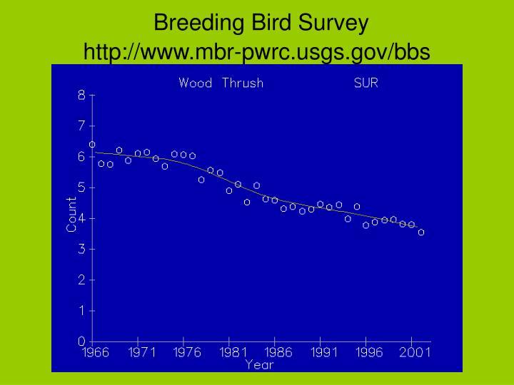 Breeding Bird Survey