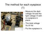 the method for each eyepiece 1