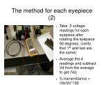 the method for each eyepiece 2