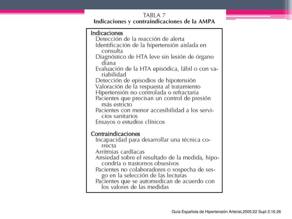 Plantilla ppt del algoritmo de tratamiento de la hipertensión