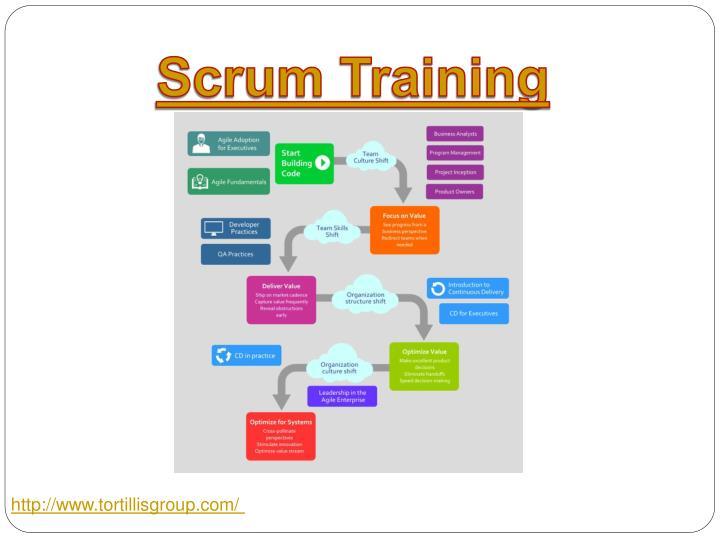 Scrum Training