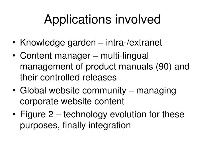 Applications involved
