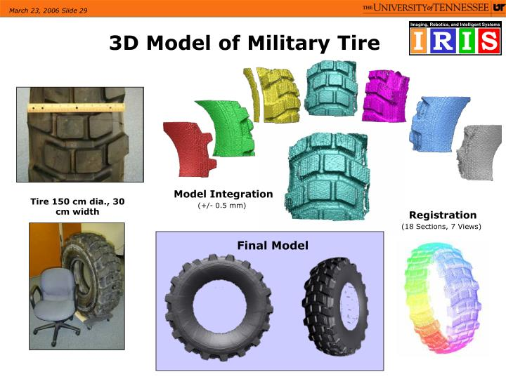 3D Model of Military Tire