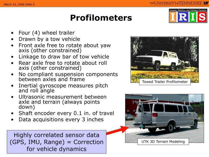 Profilometers