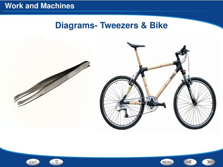 Diagrams- Tweezers & Bike