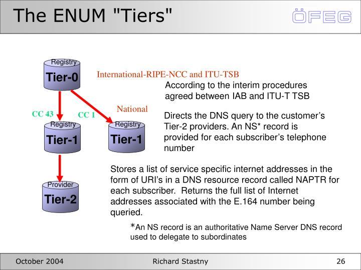"""The ENUM """"Tiers"""""""