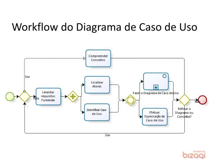 Workflow do