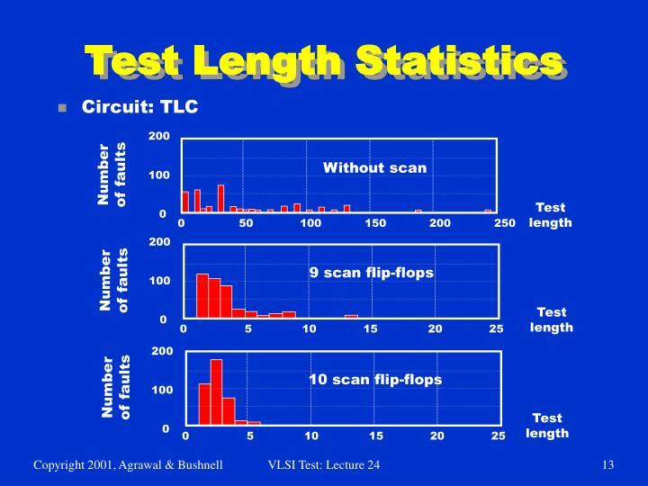 Test Length Statistics