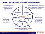 dmaic for existing process improvement