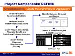 project components define