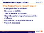 stakeholder expectations3