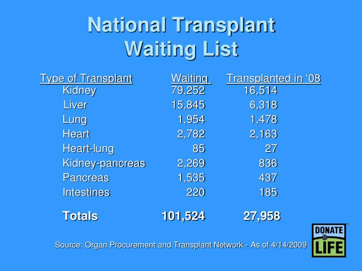 National Transplant