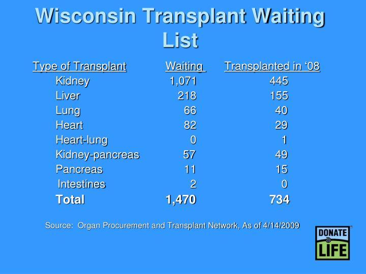 Type of Transplant