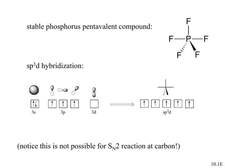 stable phosphorus pentavalent compound: