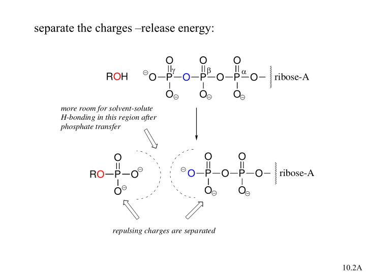 separate the charges –release energy:
