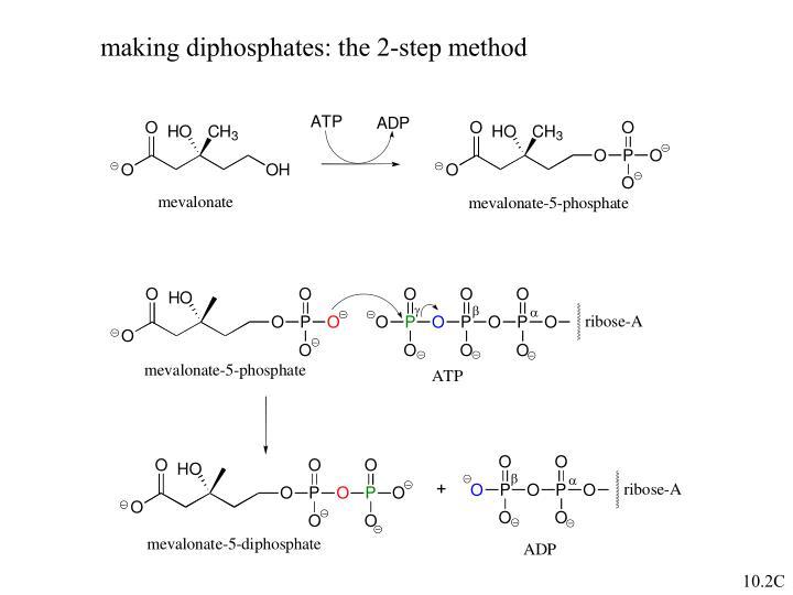 making diphosphates: the 2-step method