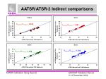 aatsr atsr 2 indirect comparisons