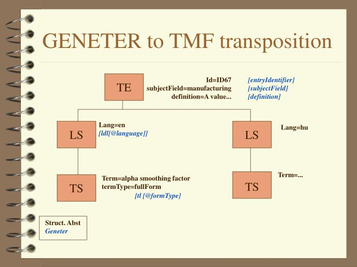 GENETER to TMF transposition