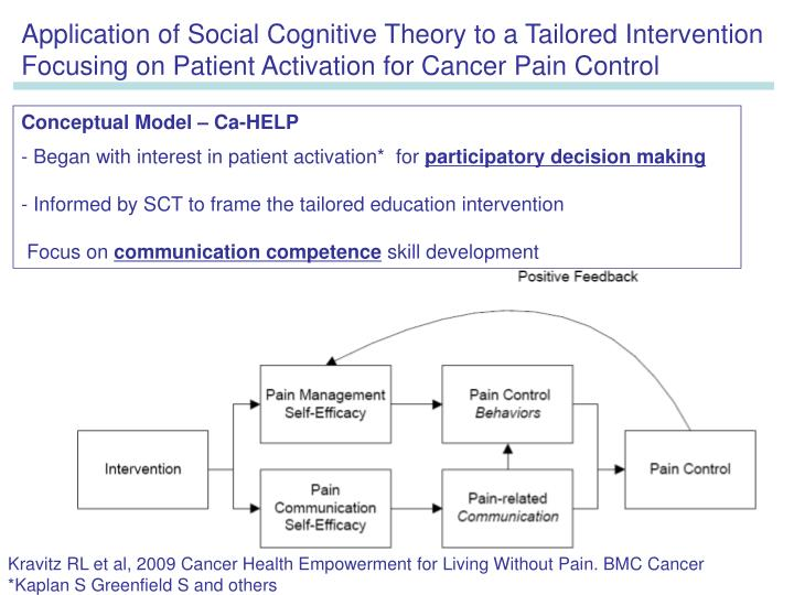 applying social cognitive theory in the classroom