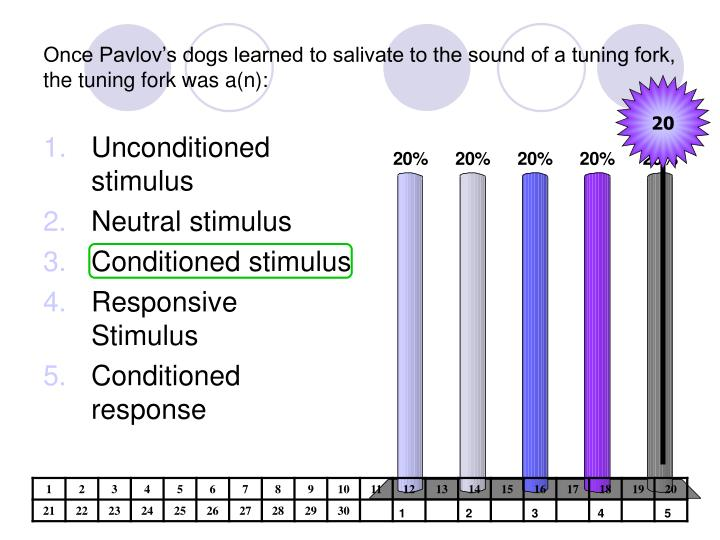 Once pavlov s dogs learned to salivate to the sound of a tuning fork the tuning fork was a n