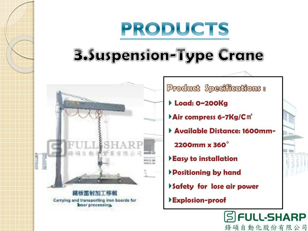 PPT - FULL-SHARP AUTOMATIon CO ,LTD PowerPoint Presentation