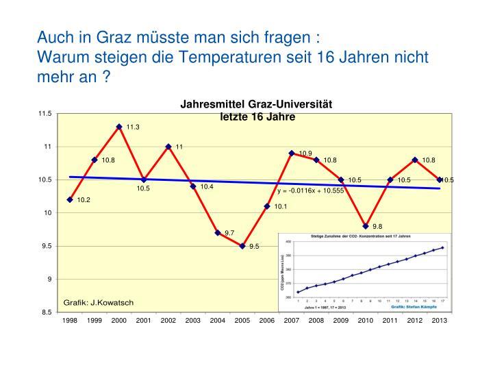 Auch in Graz müsste man sich fragen :