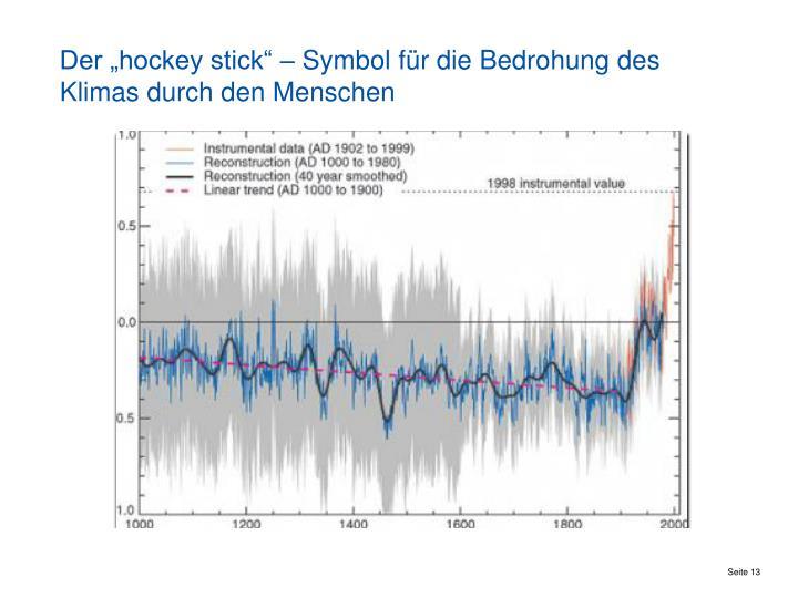 """Der """"hockey stick"""" – Symbol für die Bedrohung des Klimas durch den Menschen"""
