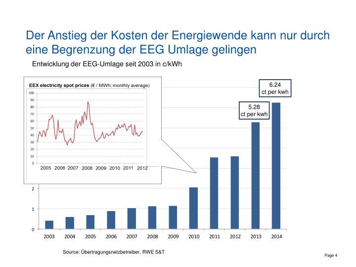 Der Anstieg der Kosten der Energiewende kann nur durch eine Begrenzung der EEG Umlage gelingen