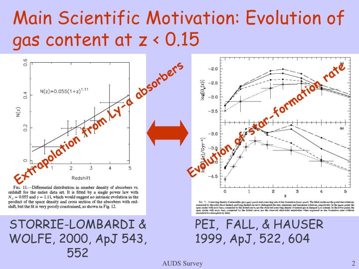 Main Scientific Motivation: Evolution of gas content at z < 0.15