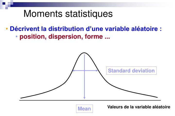 Moments statistiques