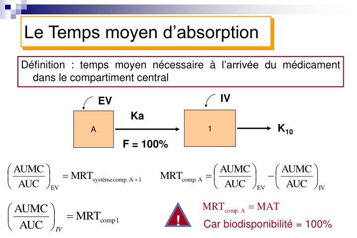 Le Temps moyen d'absorption