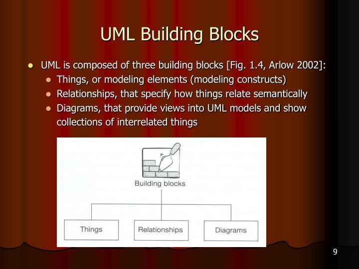 UML Building Blocks