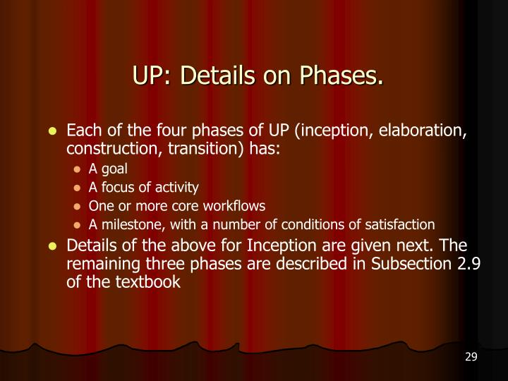 UP: Details on Phases.