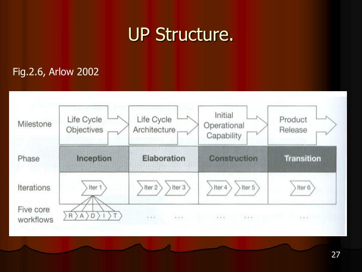 UP Structure.