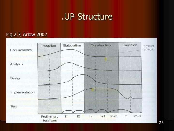 .UP Structure