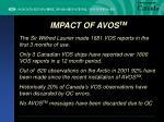impact of avos tm1