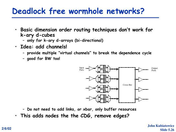 Deadlock free wormhole networks?