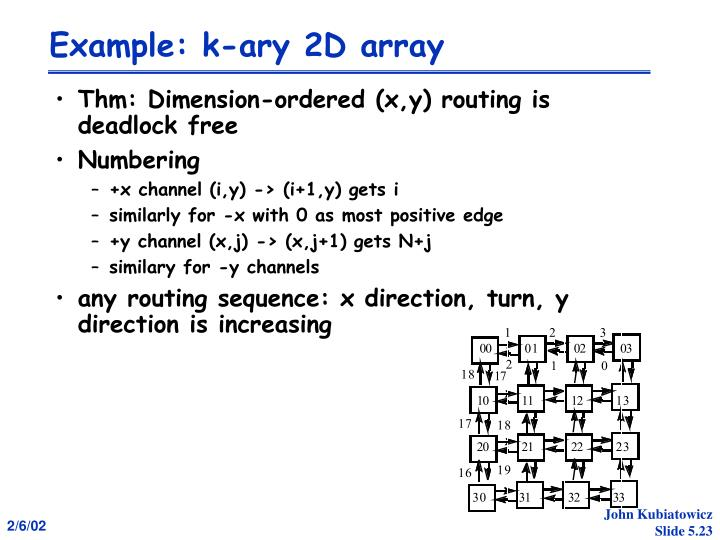 Example: k-ary 2D array