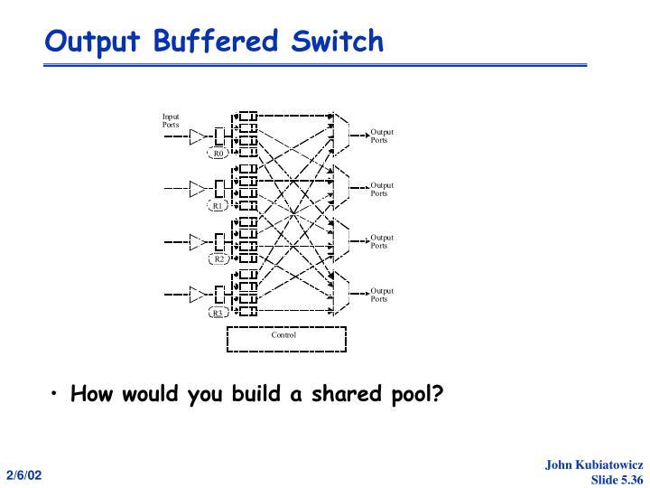 Output Buffered Switch