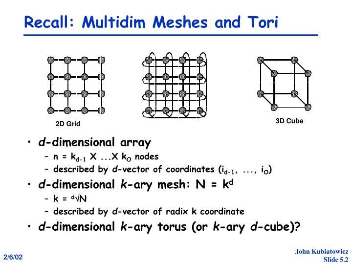 Recall multidim meshes and tori