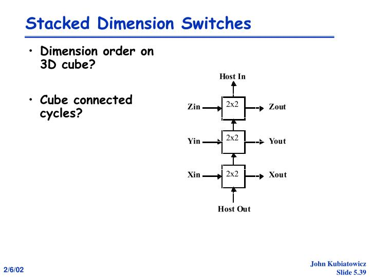 Stacked Dimension Switches