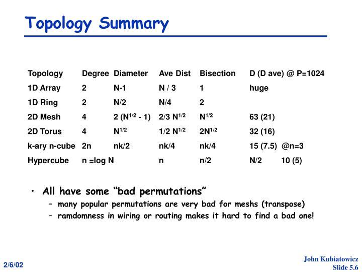 Topology Summary