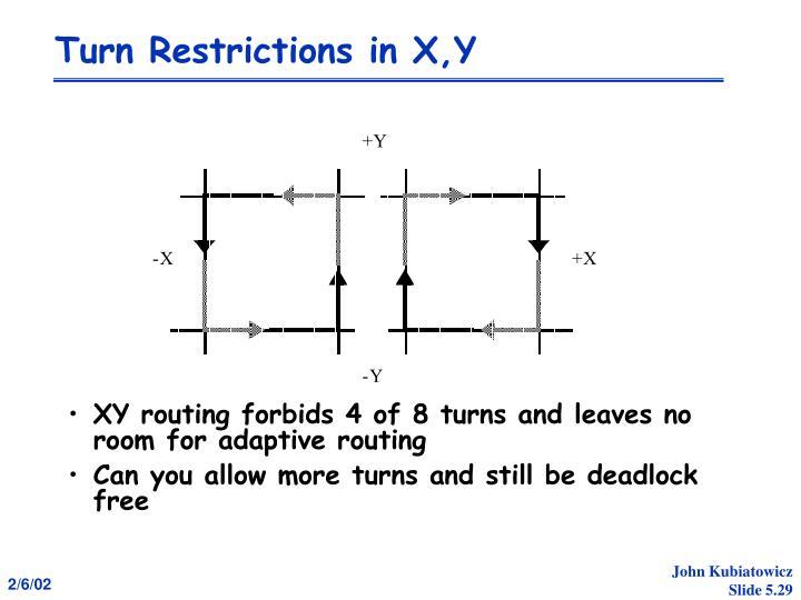 Turn Restrictions in X,Y