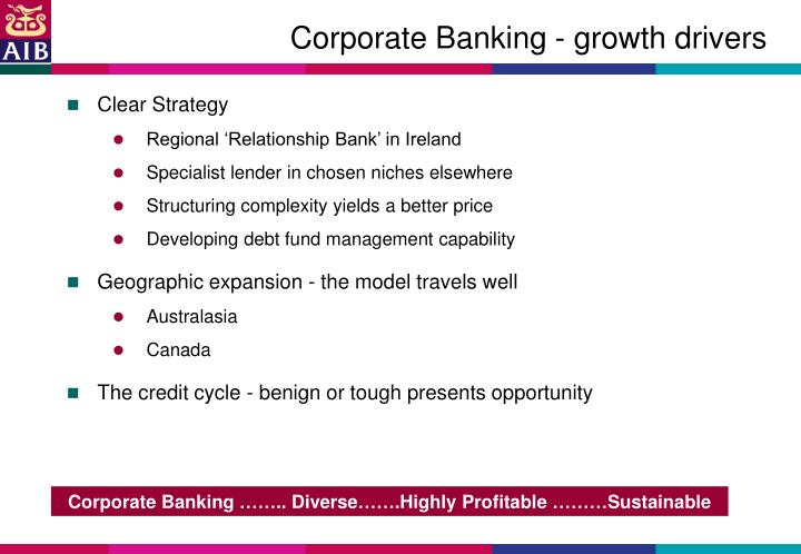 Corporate Banking - growth drivers