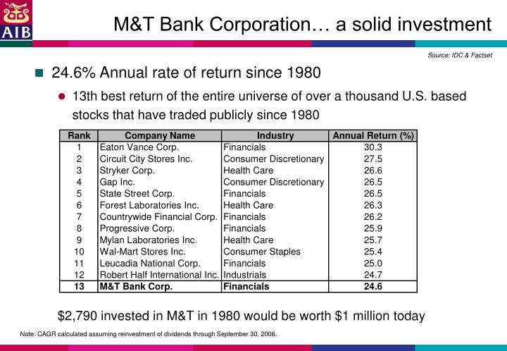 M&T Bank Corporation… a solid investment
