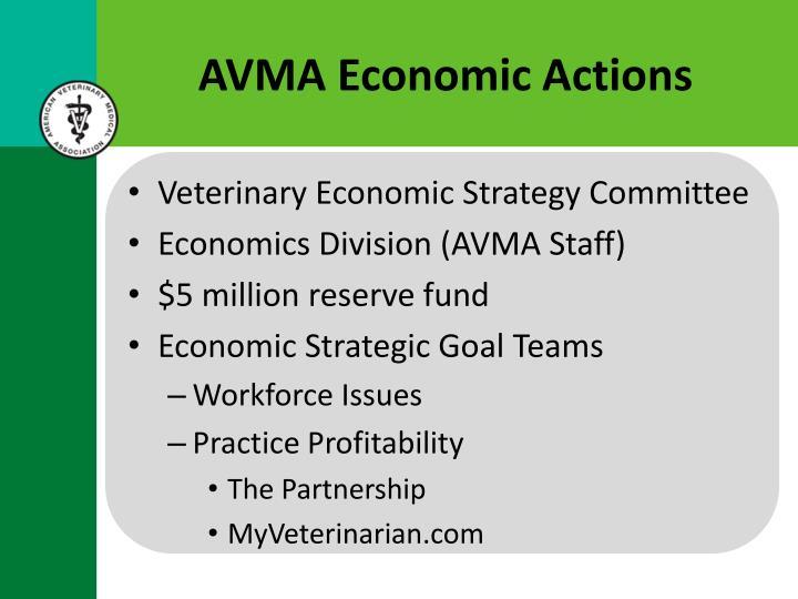 AVMA Economic Actions