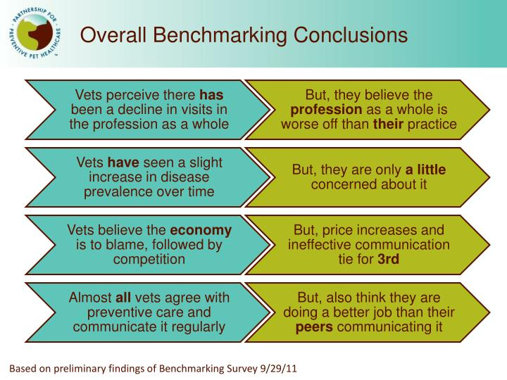 Overall Benchmarking Conclusions