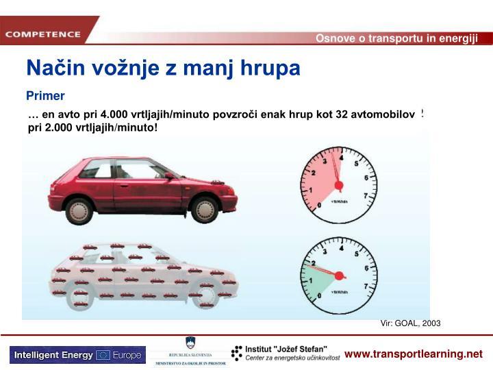 Način vožnje z manj hrupa