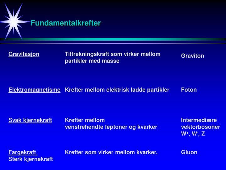 Fundamentalkrefter