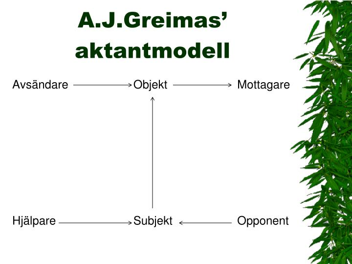 A.J.Greimas' aktantmodell